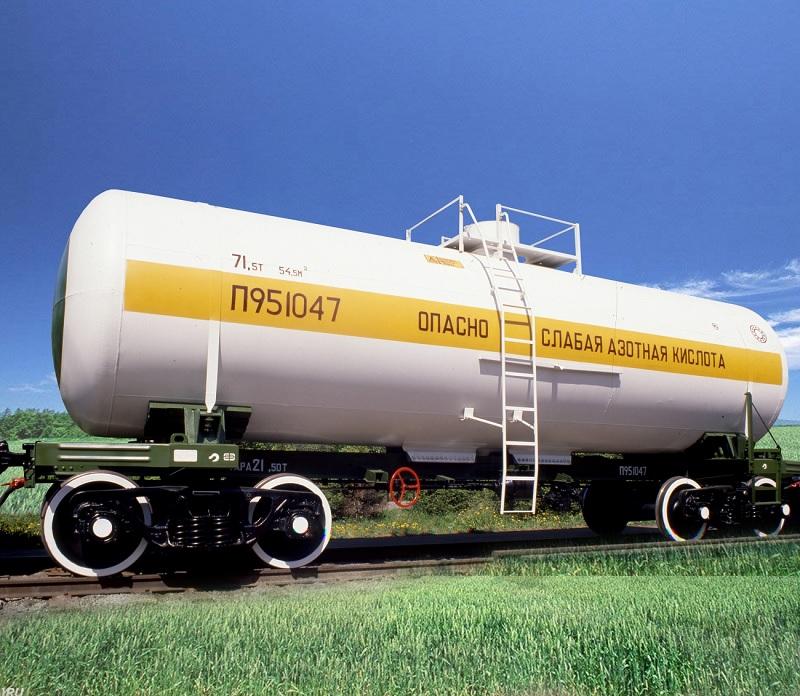 Фото анализ рынка азотной кислоты