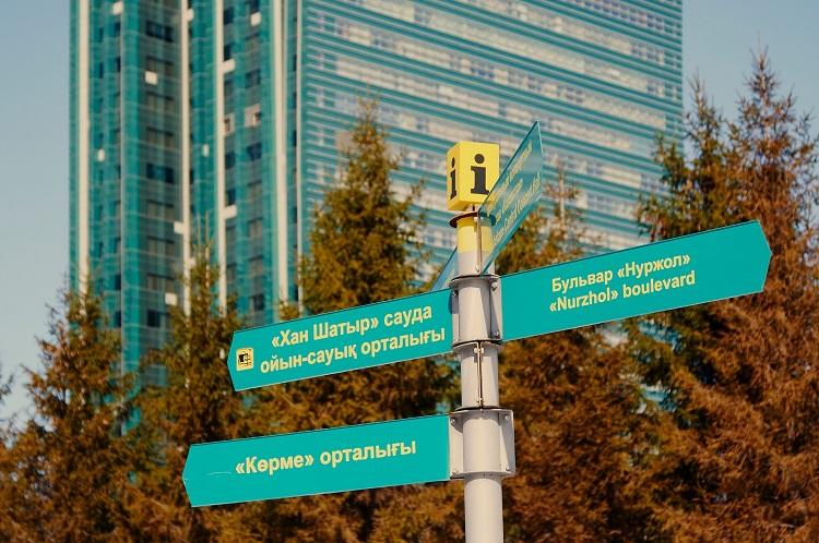 Фото анализ рынка Казахстана